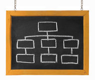 Diagram on a blackboard Royalty Free Stock Photo