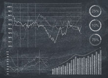 Diagram on blackboard Royalty Free Stock Images