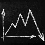 Diagram on Blackboard Royalty Free Stock Photo