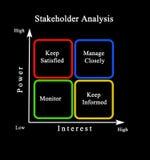 Diagram bukmacher analiza royalty ilustracja