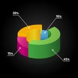 Diagram. Business diagram on black background Stock Images