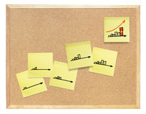 Diagram of business success, on cork board. Royalty Free Stock Photography