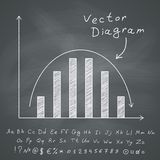 Diagram on Chalkboard Royalty Free Stock Images