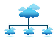 Diagram of cloud computing illustration design Royalty Free Stock Image