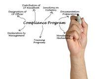 Diagram of Compliance Program. Presenting Diagram of Compliance Program Stock Images