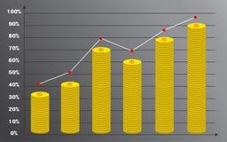 diagram con la carta de punto y coloque para estadístico stock de ilustración