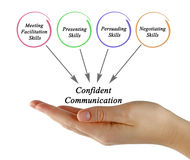 Diagram of Confident Communication Royalty Free Stock Photo