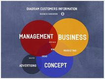 Diagram-customers information. Photo of abstract image, diagram-customers information, to beautify a website. Enriched your website professionally with this Stock Photography