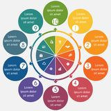 Diagram 10 cyclic processes, step by step, colorful circles in a. Circle, pie chart for workflow, cycle processes, diagrams, business options, banner, web stock illustration