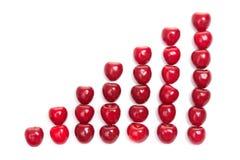 Diagram dat van rode verse kersen op wit wordt gevormd Stock Foto