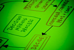 Diagram decision. Drawing of steps of decision making process on light green background Royalty Free Stock Photos