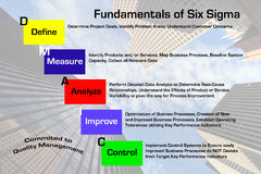Fundamentals of Six Sigma. Diagram depicting the fundamentals of the Six Sigma Quality Management process with downtown skyscraper business image in background vector illustration