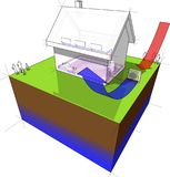 Detached house with air source heat pump. Diagram of a detached house with floor heating on the ground floor and radiators on the first floor and air source heat vector illustration