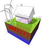 Detached house with geothermal source heat pump and wind turbines. Diagram of a detached house with floor heating on the ground floor and radiators on the first stock illustration