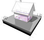 Diagram of a detached  house with floor heating and radiators Royalty Free Stock Image