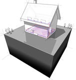Diagram of a detached  house with floor heating and radiators. Diagram of a detached  house with floor heating on the ground floor and radiators on the first Royalty Free Stock Photos