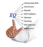 Diagram of EQ Stock Photos