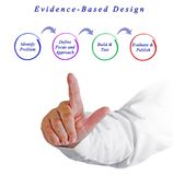 Diagram of Evidence-Based Design stock photography