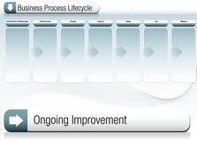 Diagram för affär för Lifecycle för affärsprocess Fotografering för Bildbyråer