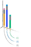 diagram för 3 blyertspenna Arkivbild