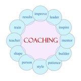 Diagram för Circular för coachningordbegrepp Royaltyfri Foto