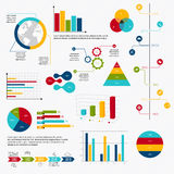 Diagram för cirkeldiagram för stång för prick för beståndsdelar för marknad för affärsdata och gr Arkivfoton