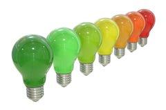 Diagram för energieffektivitet med lampbegreppet, tolkning 3D vektor illustrationer