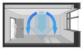 Diagram för enhet för takluftconditionig Arkivbild