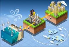 Diagram för förnybara energikällor för isometrisk Infographic väderkvarn frånlands- royaltyfri illustrationer