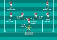 Diagram för fotbollförsvararelägenhet Fotografering för Bildbyråer