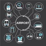 Diagram för information om flygplatsbegrepp Royaltyfri Foto