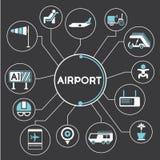 Diagram för information om flygplatsbegrepp Arkivbilder