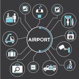 Diagram för information om flygplatsbegrepp Royaltyfria Bilder