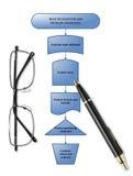 Diagram för kundköpandeprocess med pennan & glasögon Royaltyfri Fotografi