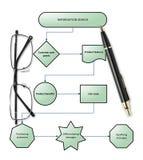 Diagram för kundköpandeprocess med pennan & glasögon Royaltyfria Foton