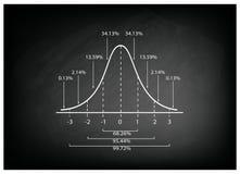 Diagram för kurva för normal fördelning på svart tavlabakgrund royaltyfri illustrationer