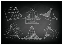 Diagram för normal fördelning eller Klocka kurvdiagram på svart tavla royaltyfri illustrationer