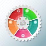Diagram för paj för kugghjulhjul med 5 eker Arkivfoto