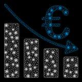 Diagram för signalljusMesh Wire Frame Euro Recession stång med signalljusfläckar stock illustrationer
