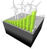 Diagram för vindkraftbransch Fotografering för Bildbyråer