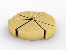 Diagram finances. Circle goid on secluded white background Royalty Free Stock Photography