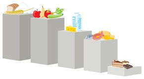 Diagram of food for balanced diet Stock Image