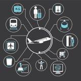 Diagram för information om flygplatsbegrepp Fotografering för Bildbyråer