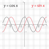 Diagram of function y=sin x and y=cos x Stock Images