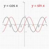 Diagram funkci y=sin x i y=cos x Obrazy Stock