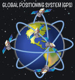 Diagram of global positioning system. Illustration Stock Photos