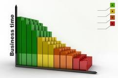 Diagram, grafiek Royalty-vrije Stock Afbeelding