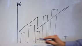 Diagram of growth stock video