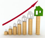 Diagram of growth in real estate prices Royalty Free Stock Photos