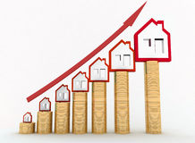 Diagram of growth in real estate prices Stock Images